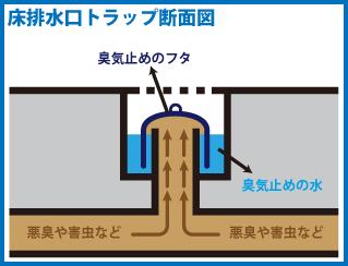 臭い 排水 溝